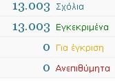 13.000 σχόλια στο newsfilter.gr